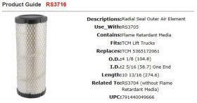 RS3716 Flame Retardant Substitute