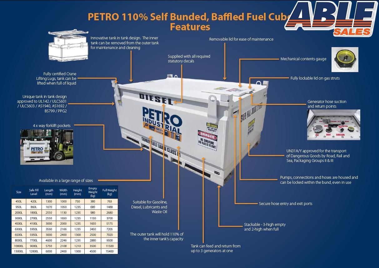 ABLE SALES FUEL CUBE Self Bunded 450 to 13000 litre